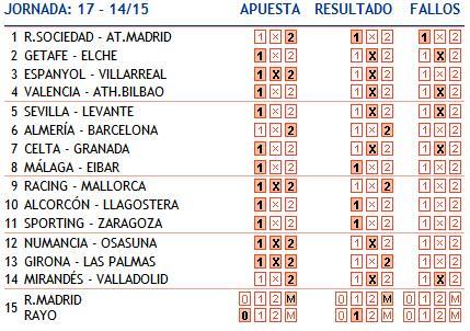 resultado-proyectoquiniela-5